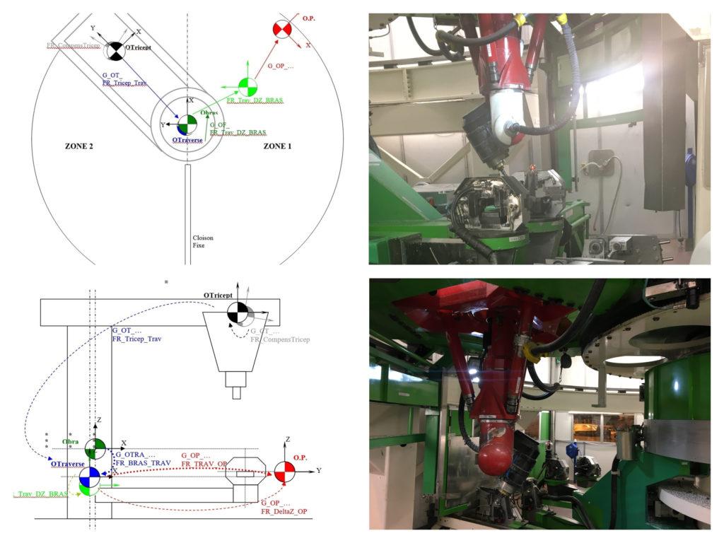Géométrie d'une détoureuse avec robot Tricept embarqué.